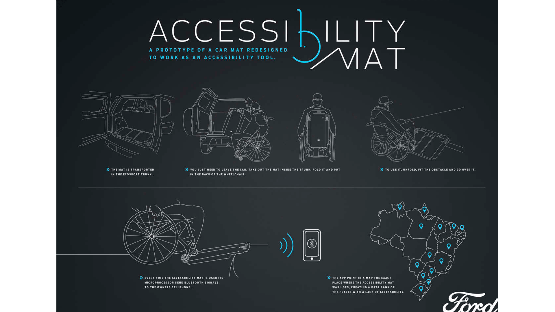 accessibility-mat2